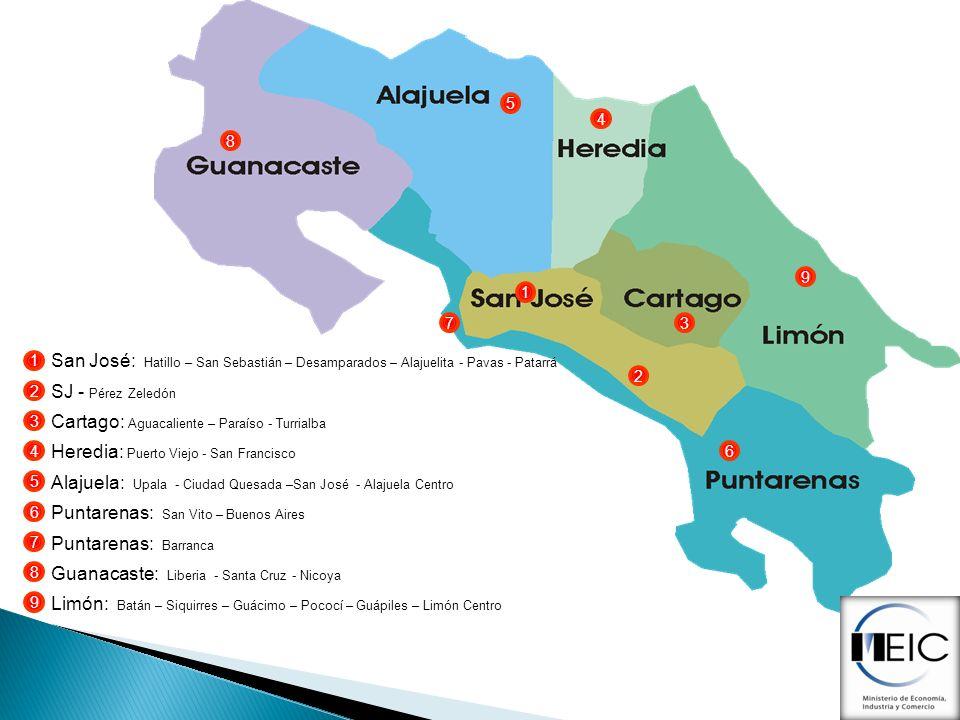 1 8 5 4 7 2 3 2 3 64 5 6 7 1 8 9 San José: Hatillo – San Sebastián – Desamparados – Alajuelita - Pavas - Patarrá SJ - Pérez Zeledón Cartago: Aguacalie