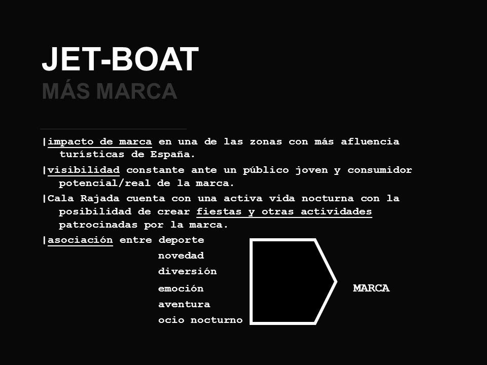 JET-BOAT MÁS MARCA |impacto de marca en una de las zonas con más afluencia turísticas de España. |visibilidad constante ante un público joven y consum