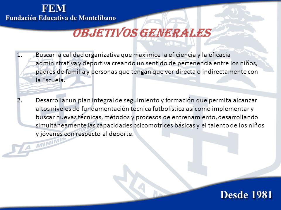 OBJETIVOS GENERALES 1.Buscar la calidad organizativa que maximice la eficiencia y la eficacia administrativa y deportiva creando un sentido de pertene