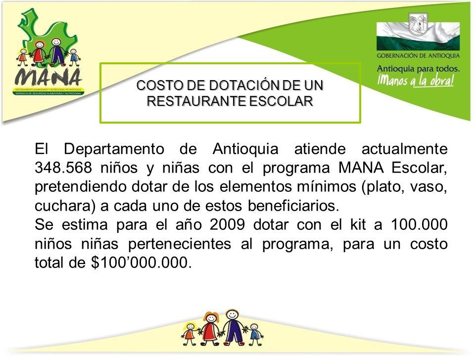 COSTO DE DOTACIÓN DE UN RESTAURANTE ESCOLAR El Departamento de Antioquia atiende actualmente 348.568 niños y niñas con el programa MANA Escolar, prete