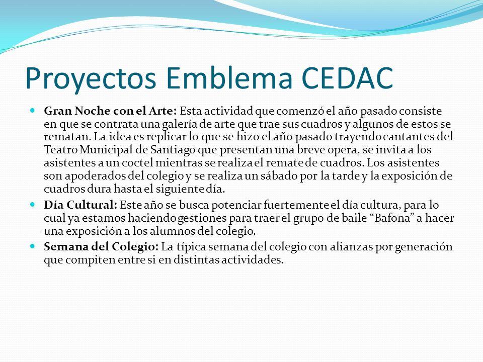 Proyectos Emblema CEDAC Gran Noche con el Arte: Esta actividad que comenzó el año pasado consiste en que se contrata una galería de arte que trae sus