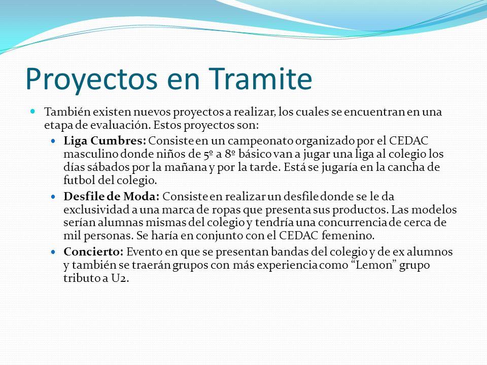 Proyectos en Tramite También existen nuevos proyectos a realizar, los cuales se encuentran en una etapa de evaluación. Estos proyectos son: Liga Cumbr