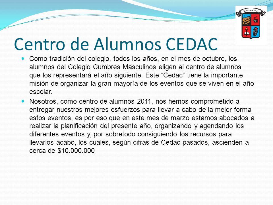 Centro de Alumnos CEDAC Como tradición del colegio, todos los años, en el mes de octubre, los alumnos del Colegio Cumbres Masculinos eligen al centro