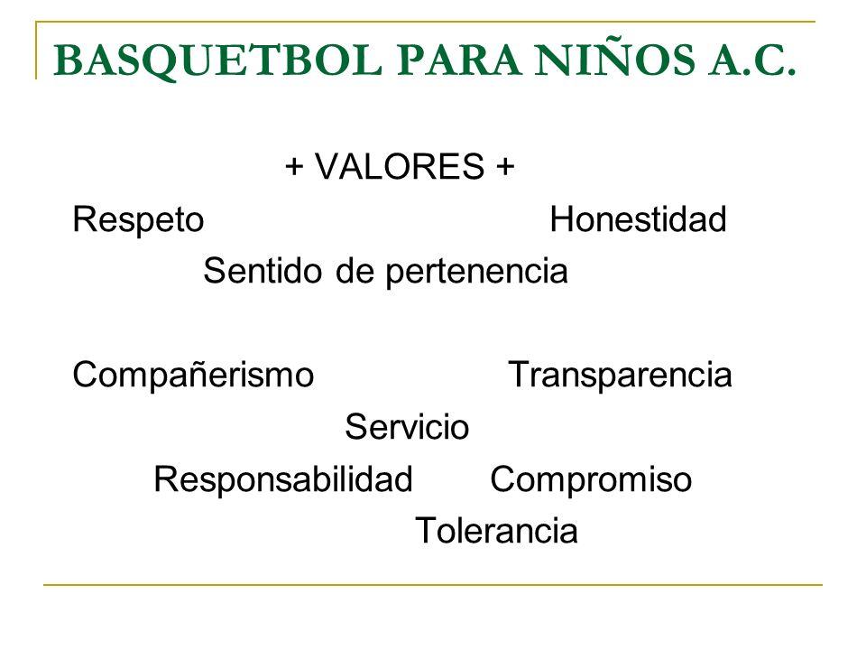 BASQUETBOL PARA NIÑOS A.C. + VALORES + Respeto Honestidad Sentido de pertenencia Compañerismo Transparencia Servicio Responsabilidad Compromiso Tolera