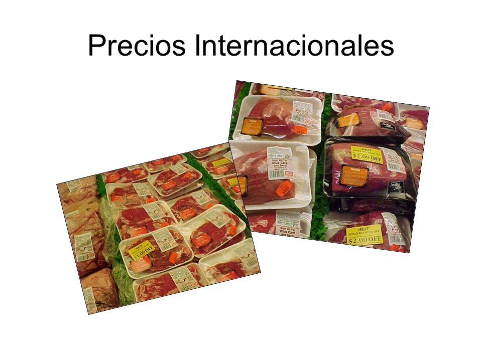 Precios Internacionales