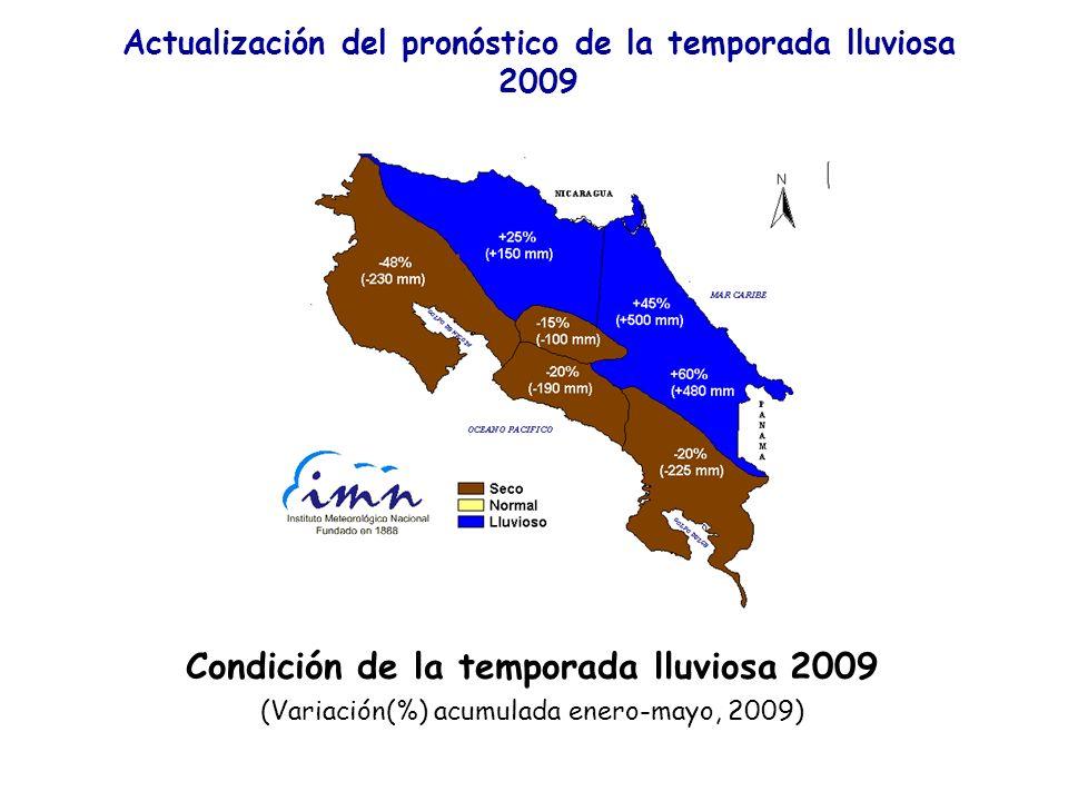 66 Actualización del pronóstico de la temporada lluviosa 2009 Condición de la temporada lluviosa 2009 (Variación(%) acumulada enero-mayo, 2009)