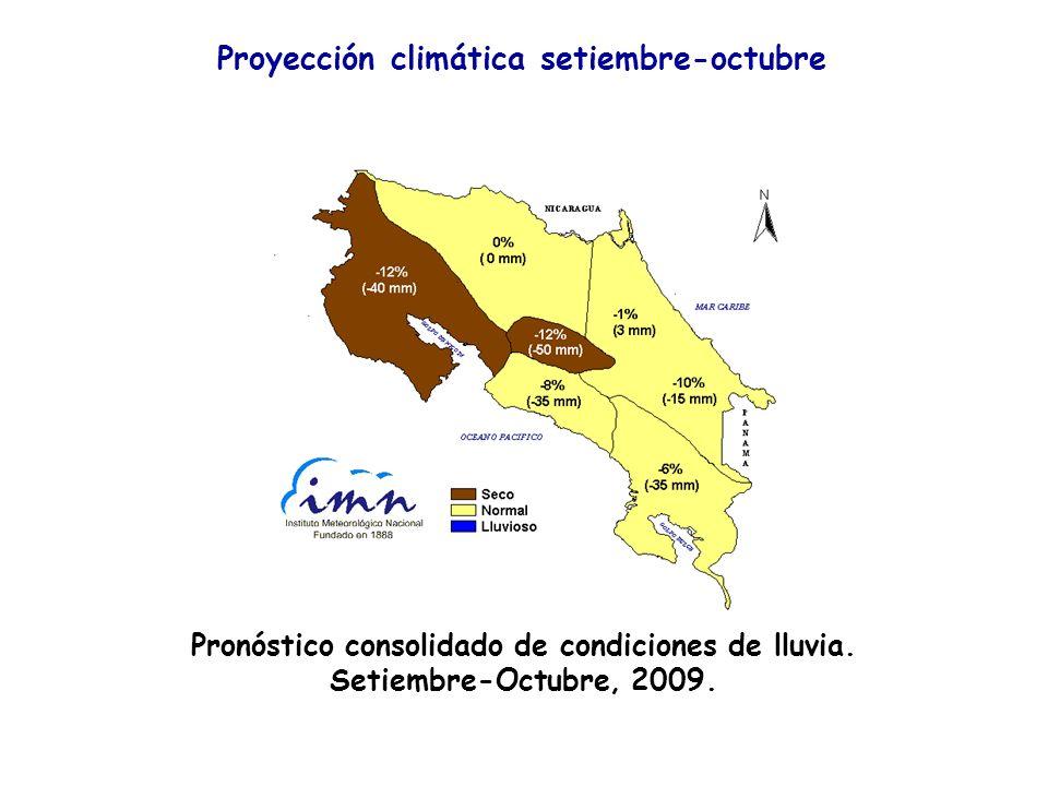 68 Proyección climática setiembre-octubre Pronóstico consolidado de condiciones de lluvia. Setiembre-Octubre, 2009.