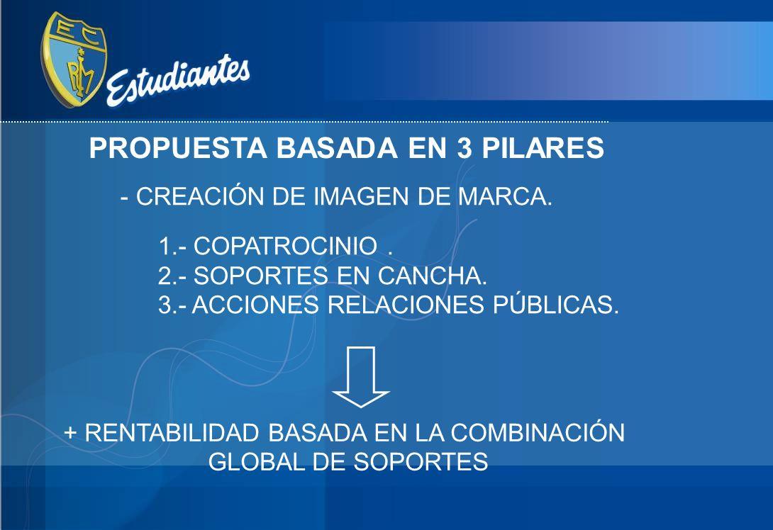 PROPUESTA BASADA EN 3 PILARES - CREACIÓN DE IMAGEN DE MARCA. 1.- COPATROCINIO. 2.- SOPORTES EN CANCHA. 3.- ACCIONES RELACIONES PÚBLICAS. + RENTABILIDA