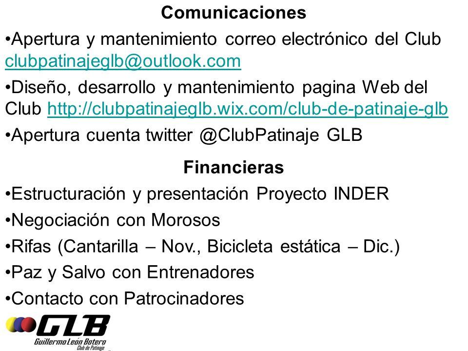 Comunicaciones Apertura y mantenimiento correo electrónico del Club clubpatinajeglb@outlook.com clubpatinajeglb@outlook.com Diseño, desarrollo y mantenimiento pagina Web del Club http://clubpatinajeglb.wix.com/club-de-patinaje-glbhttp://clubpatinajeglb.wix.com/club-de-patinaje-glb Apertura cuenta twitter @ClubPatinaje GLB Financieras Estructuración y presentación Proyecto INDER Negociación con Morosos Rifas (Cantarilla – Nov., Bicicleta estática – Dic.) Paz y Salvo con Entrenadores Contacto con Patrocinadores