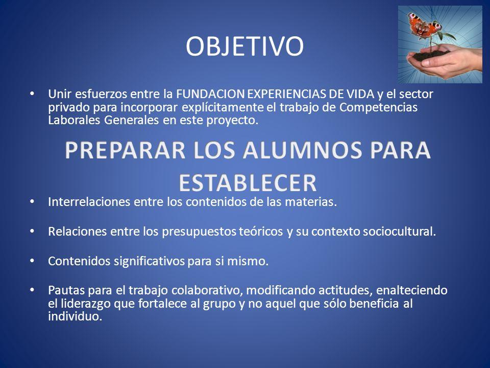 ESPERAMOS OBTENER APORTES ECONOMICOS.CAMPO DE ACCIONAPORTES EN CAPACITACION PARA INVESTIGAR, DESARROLLAR Y APLICAR NUESTRO PROYECTO A LOS ESTUDIANTES Y POTENCIALES EMPRESARIOS.