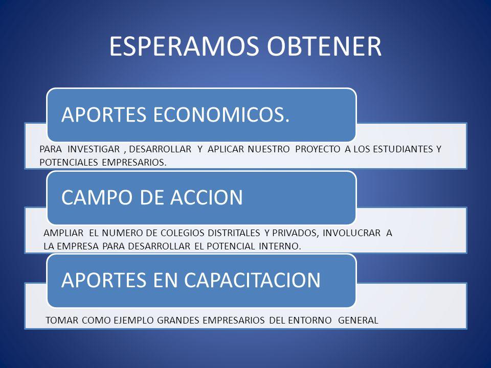 ESPERAMOS OBTENER APORTES ECONOMICOS.CAMPO DE ACCIONAPORTES EN CAPACITACION PARA INVESTIGAR, DESARROLLAR Y APLICAR NUESTRO PROYECTO A LOS ESTUDIANTES