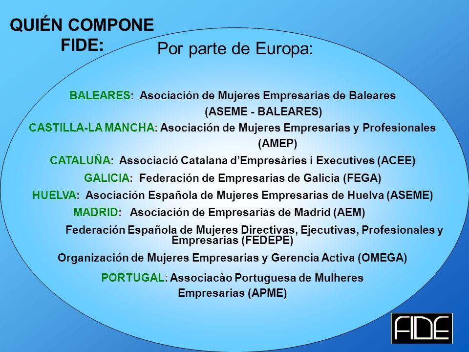 QUIÉN COMPONE FIDE: BALEARES: Asociación de Mujeres Empresarias de Baleares (ASEME - BALEARES) CASTILLA-LA MANCHA: Asociación de Mujeres Empresarias y Profesionales (AMEP) CATALUÑA: Associació Catalana dEmpresàries i Executives (ACEE) GALICIA: Federación de Empresarias de Galicia (FEGA) HUELVA: Asociación Española de Mujeres Empresarias de Huelva (ASEME) MADRID: Asociación de Empresarias de Madrid (AEM) Federación Española de Mujeres Directivas, Ejecutivas, Profesionales y Empresarias (FEDEPE) Organización de Mujeres Empresarias y Gerencia Activa (OMEGA) PORTUGAL: Associacào Portuguesa de Mulheres Empresarias (APME) Por parte de Europa: