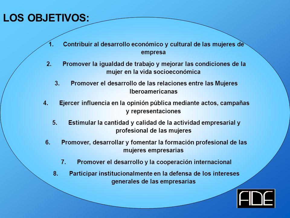 LOS OBJETIVOS: 1.Contribuir al desarrollo económico y cultural de las mujeres de empresa 2.