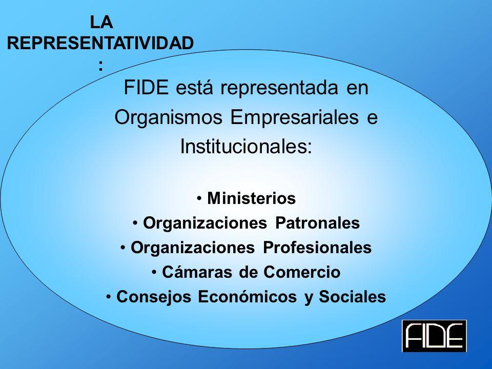 LA REPRESENTATIVIDAD : FIDE está representada en Organismos Empresariales e Institucionales: Ministerios Organizaciones Patronales Organizaciones Profesionales Cámaras de Comercio Consejos Económicos y Sociales