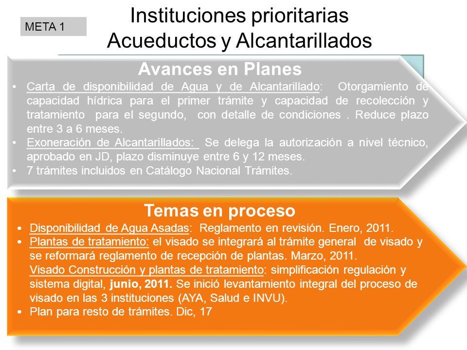 Instituciones prioritarias Acueductos y Alcantarillados META 1 Temas en proceso Disponibilidad de Agua Asadas: Reglamento en revisión.