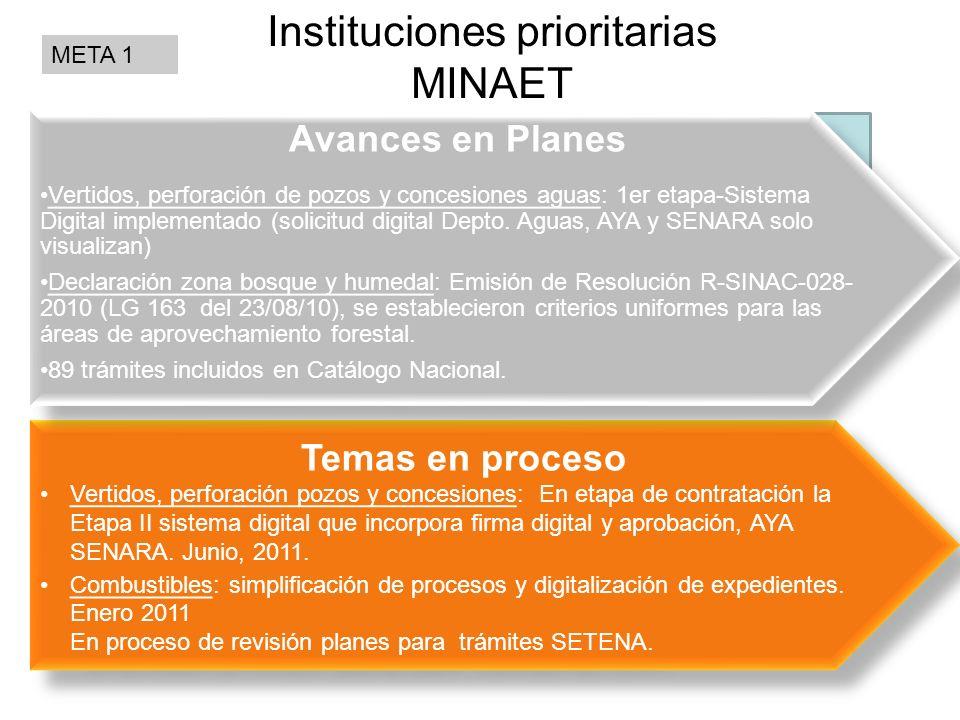 Instituciones prioritarias MINAET META 1 Temas en proceso Vertidos, perforación pozos y concesiones: En etapa de contratación la Etapa II sistema digital que incorpora firma digital y aprobación, AYA SENARA.