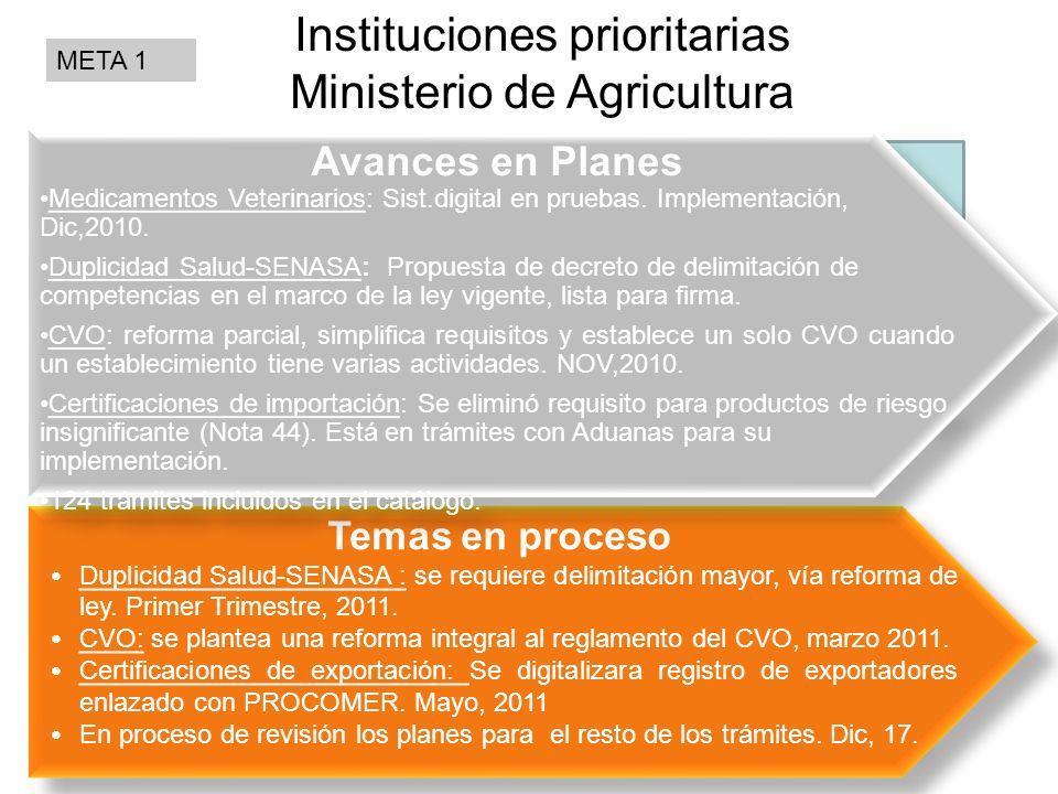Instituciones prioritarias Ministerio de Agricultura META 1 Temas en proceso Duplicidad Salud-SENASA : se requiere delimitación mayor, vía reforma de ley.