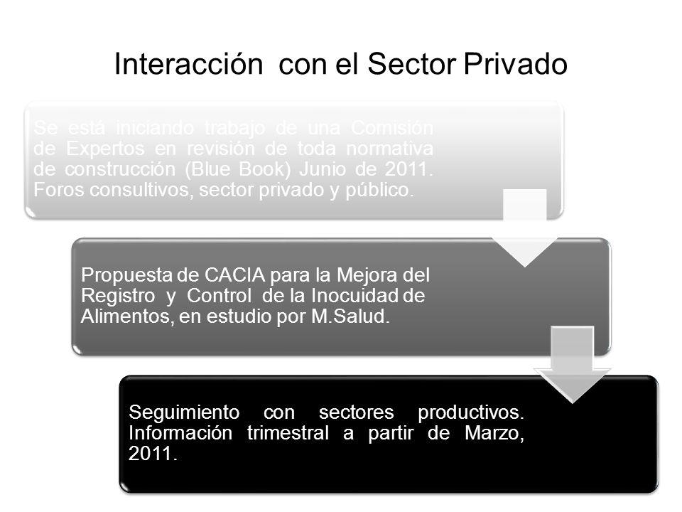 Interacción con el Sector Privado Se está iniciando trabajo de una Comisión de Expertos en revisión de toda normativa de construcción (Blue Book) Junio de 2011.