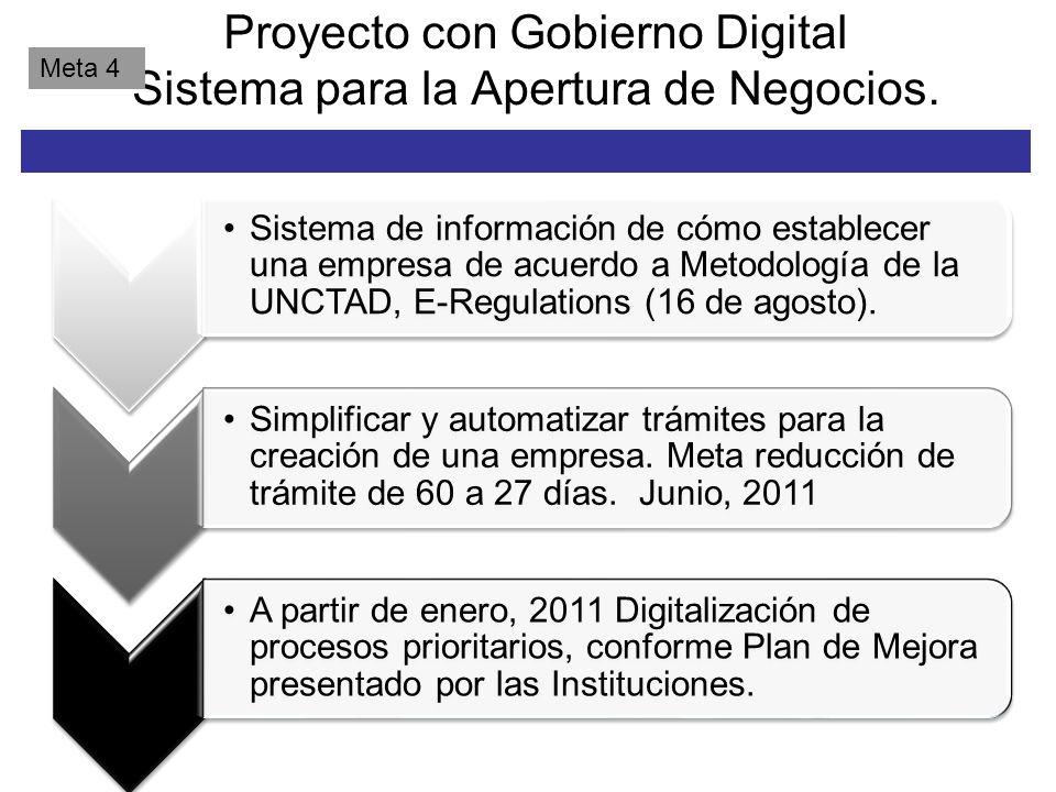 Proyecto con Gobierno Digital Sistema para la Apertura de Negocios.