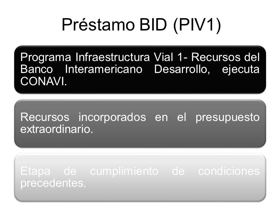 Préstamo BID (PIV1) Programa Infraestructura Vial 1- Recursos del Banco Interamericano Desarrollo, ejecuta CONAVI.