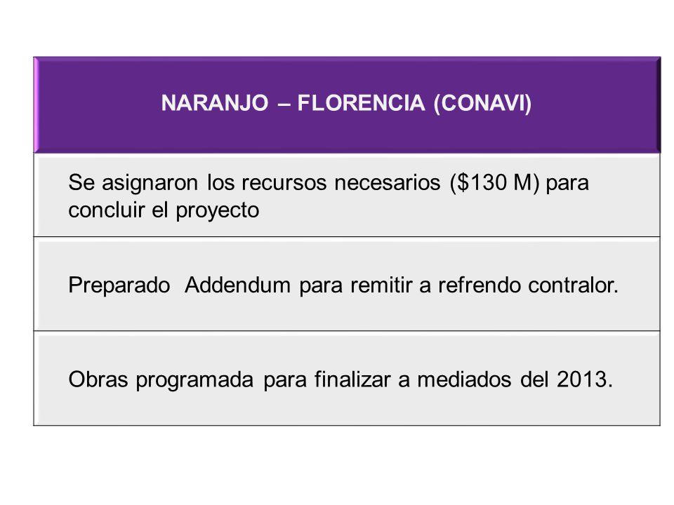NARANJO – FLORENCIA (CONAVI) Se asignaron los recursos necesarios ($130 M) para concluir el proyecto Preparado Addendum para remitir a refrendo contralor.