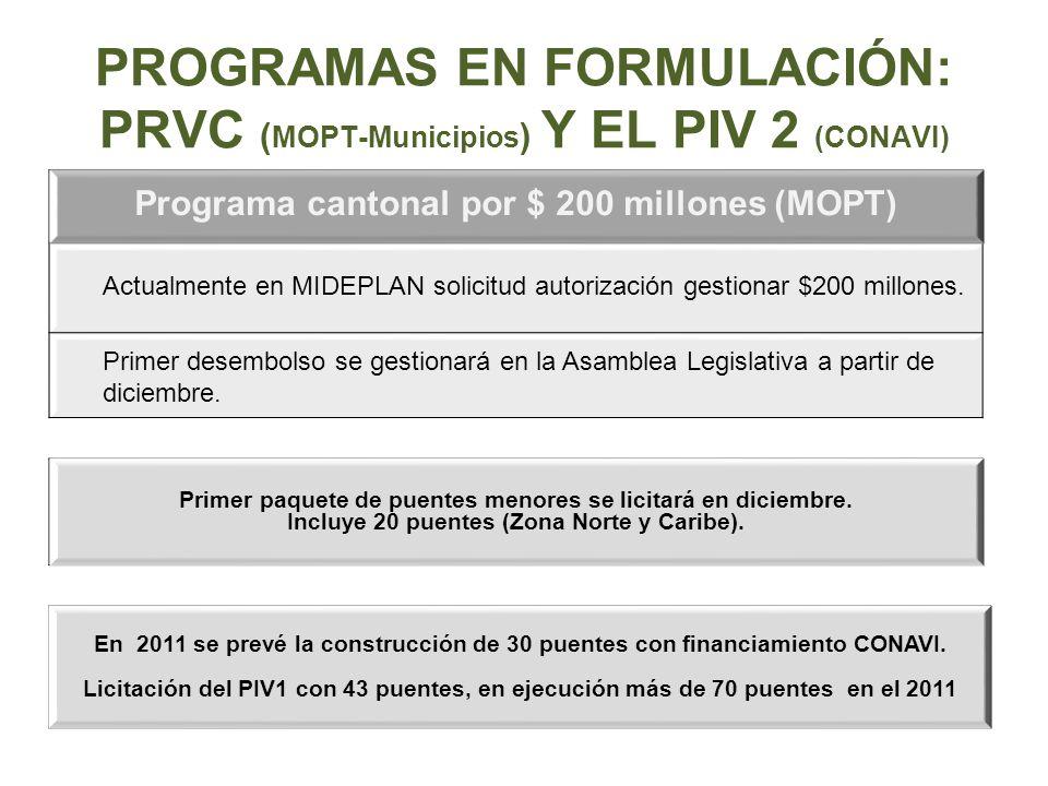 PROGRAMAS EN FORMULACIÓN: PRVC ( MOPT-Municipios ) Y EL PIV 2 (CONAVI) Programa cantonal por $ 200 millones (MOPT) Actualmente en MIDEPLAN solicitud autorización gestionar $200 millones.