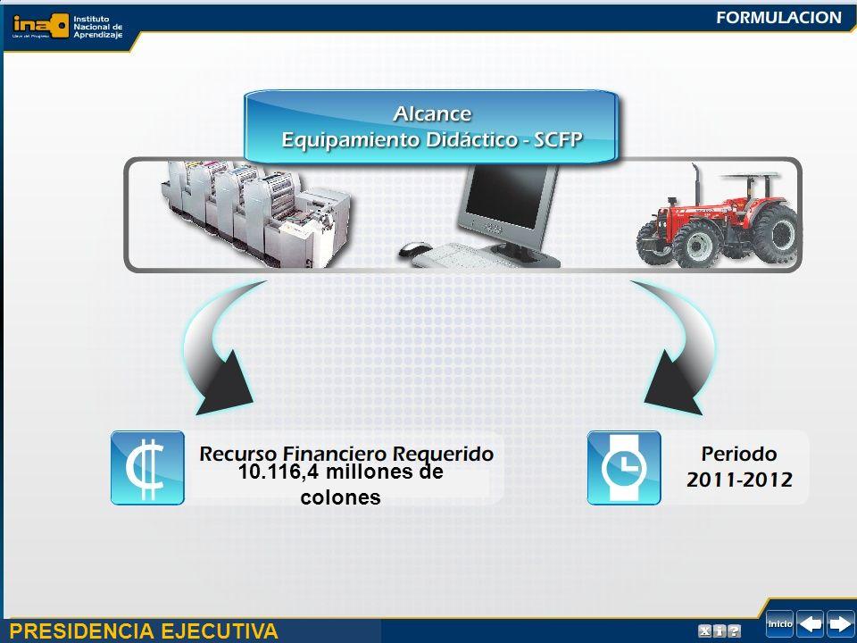 10.116,4 millones de colones PRESIDENCIA EJECUTIVA