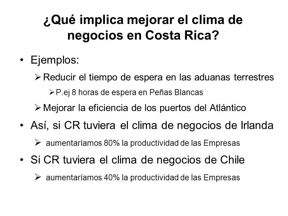 ¿Qué implica mejorar el clima de negocios en Costa Rica.