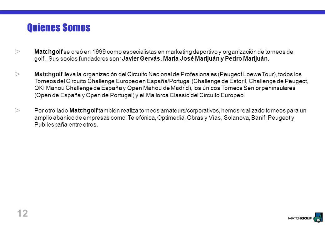 12 Quienes Somos Matchgolf se creó en 1999 como especialistas en marketing deportivo y organización de torneos de golf.