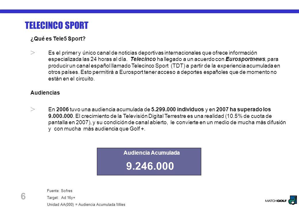 6 TELECINCO SPORT ¿Qué es Tele5 Sport.