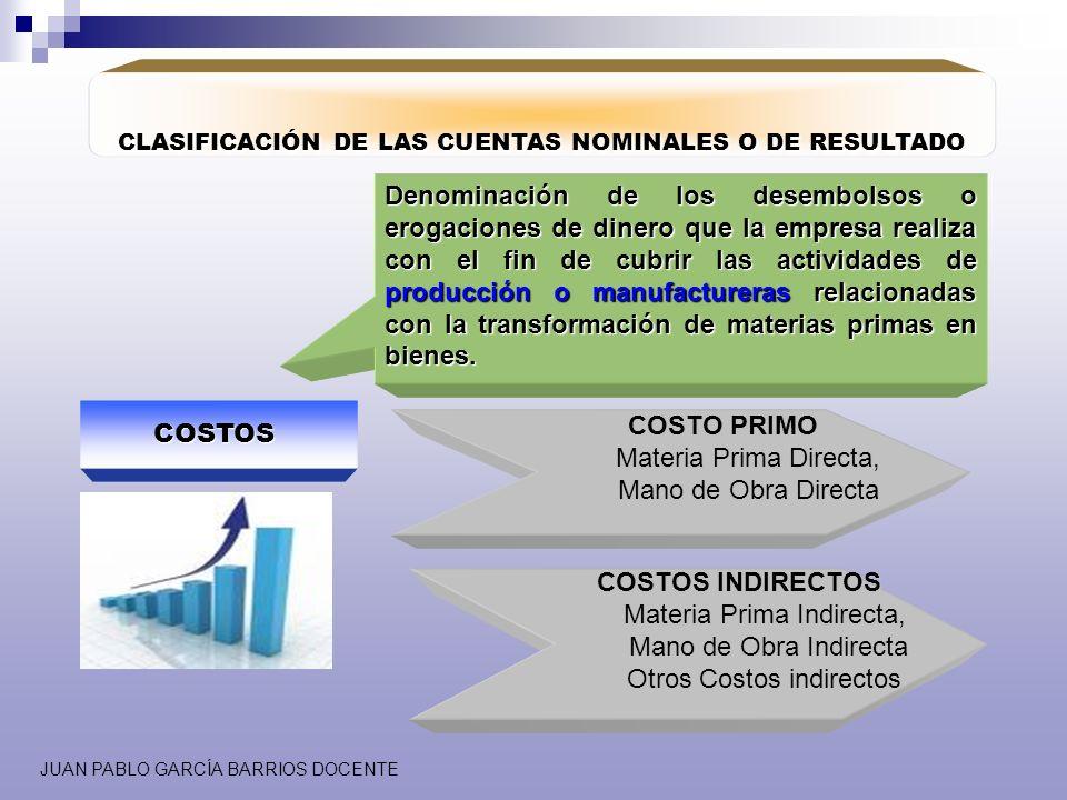 JUAN PABLO GARCÍA BARRIOS DOCENTE CLASIFICACIÓN DE LAS CUENTAS NOMINALES O DE RESULTADO COSTOS Denominación de los desembolsos o erogaciones de dinero