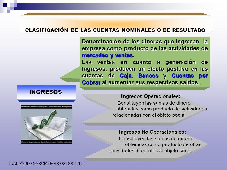 JUAN PABLO GARCÍA BARRIOS DOCENTE CLASIFICACIÓN DE LAS CUENTAS NOMINALES O DE RESULTADO INGRESOS Denominación de los dineros que ingresan la empresa c