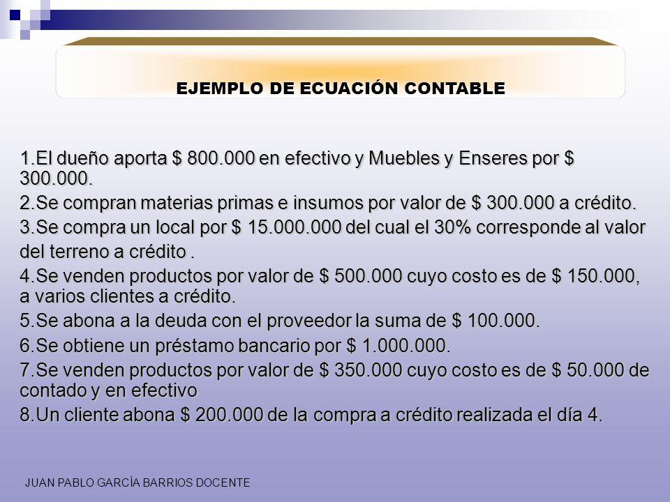JUAN PABLO GARCÍA BARRIOS DOCENTE EJEMPLO DE ECUACIÓN CONTABLE 1.El dueño aporta $ 800.000 en efectivo y Muebles y Enseres por $ 300.000. 2.Se compran