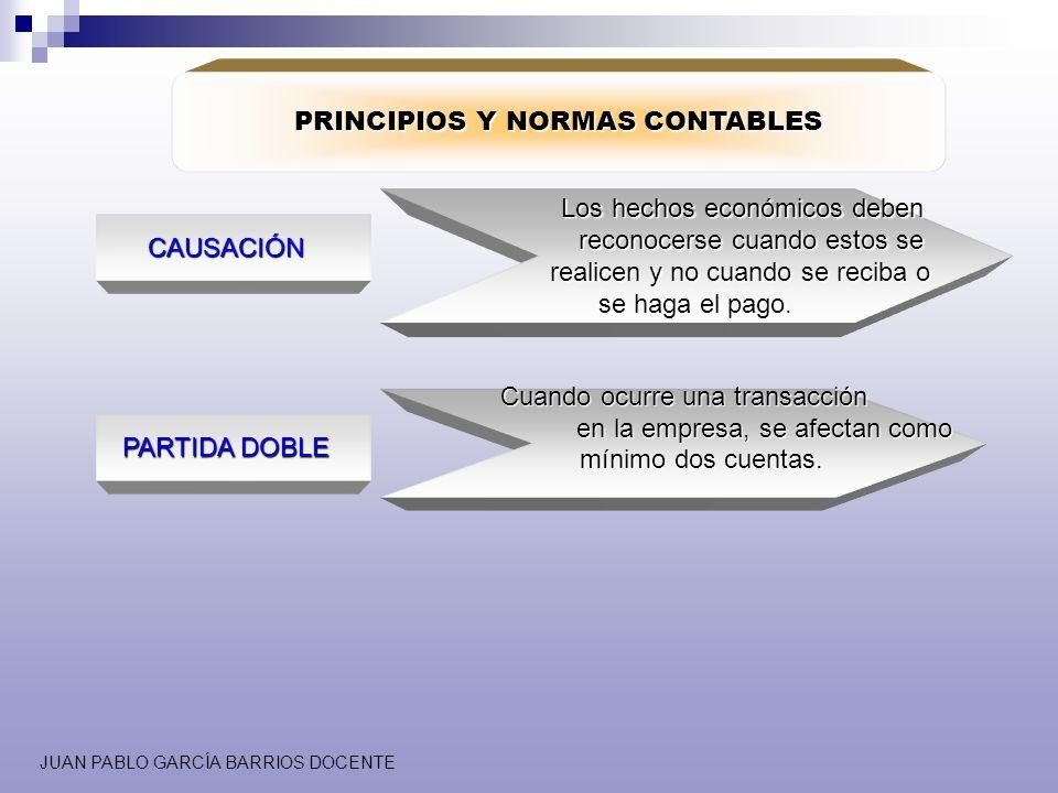 JUAN PABLO GARCÍA BARRIOS DOCENTE PRINCIPIOS Y NORMAS CONTABLES CAUSACIÓN Los hechos económicos deben Los hechos económicos deben reconocerse cuando e