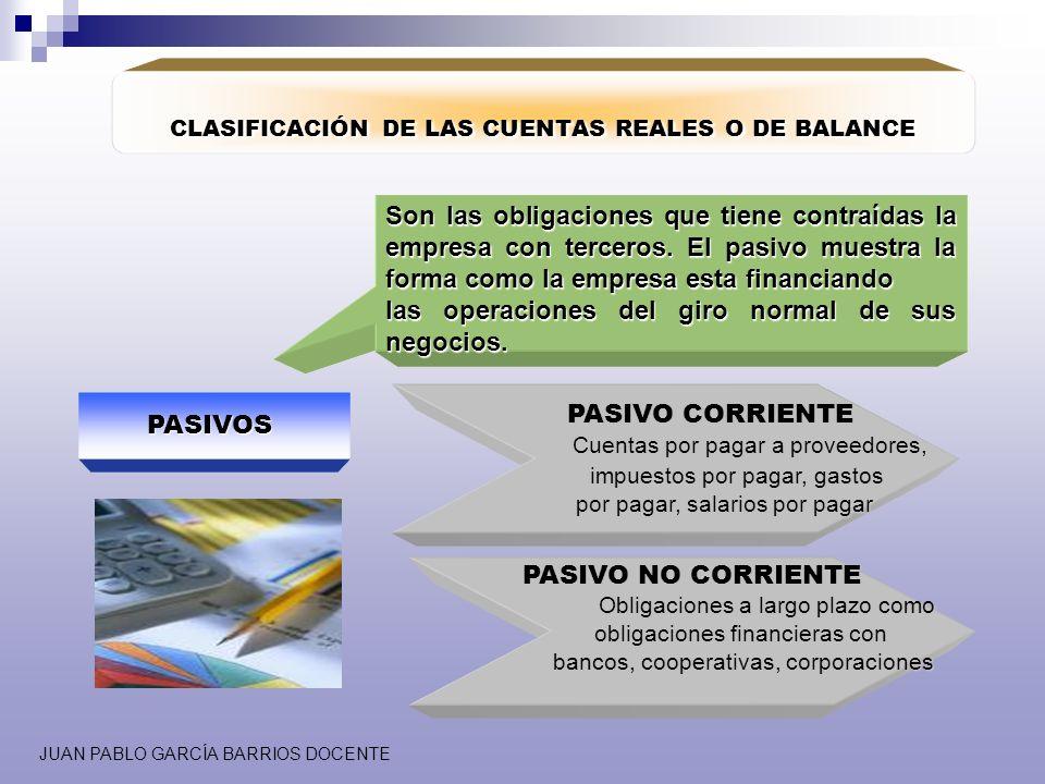 JUAN PABLO GARCÍA BARRIOS DOCENTE CLASIFICACIÓN DE LAS CUENTAS REALES O DE BALANCE PASIVOS Son las obligaciones que tiene contraídas la empresa con te