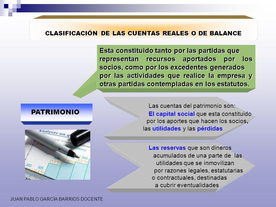 JUAN PABLO GARCÍA BARRIOS DOCENTE CLASIFICACIÓN DE LAS CUENTAS REALES O DE BALANCE PATRIMONIO Esta constituido tanto por las partidas que representan