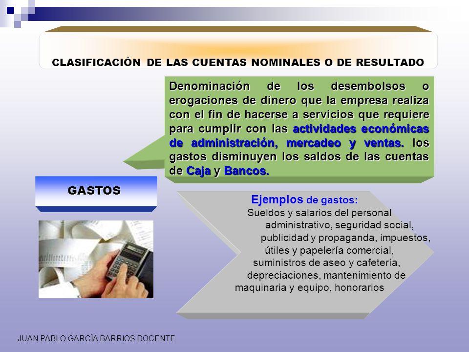 JUAN PABLO GARCÍA BARRIOS DOCENTE CLASIFICACIÓN DE LAS CUENTAS NOMINALES O DE RESULTADO GASTOS Denominación de los desembolsos o erogaciones de dinero