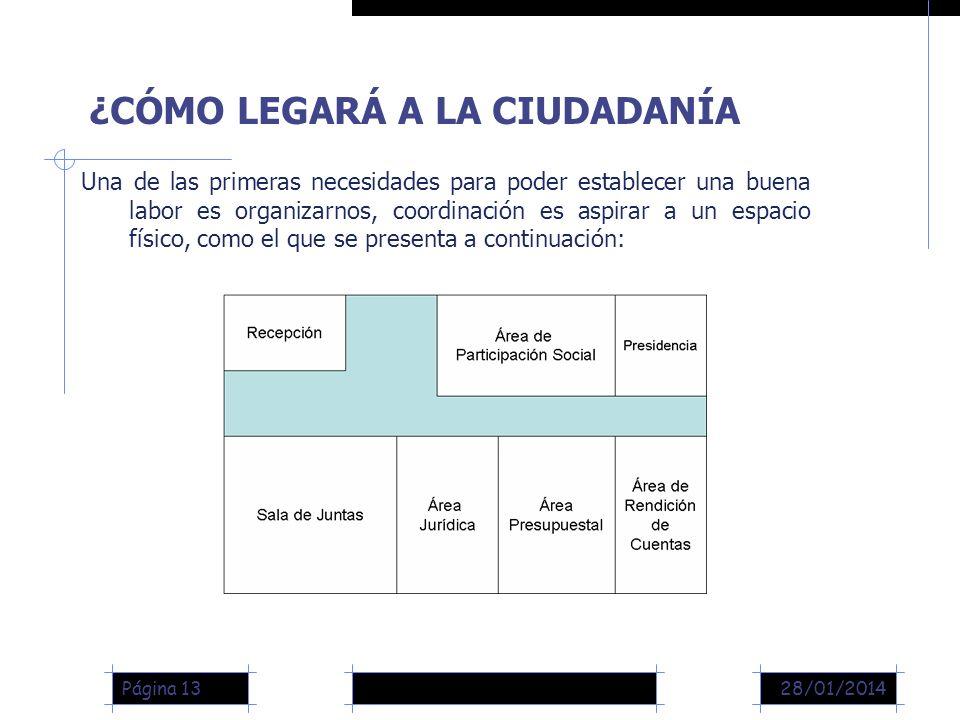 28/01/2014Página 13 ¿CÓMO LEGARÁ A LA CIUDADANÍA Una de las primeras necesidades para poder establecer una buena labor es organizarnos, coordinación es aspirar a un espacio físico, como el que se presenta a continuación: