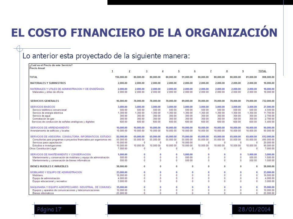 28/01/2014Página 17 EL COSTO FINANCIERO DE LA ORGANIZACIÓN Lo anterior esta proyectado de la siguiente manera: