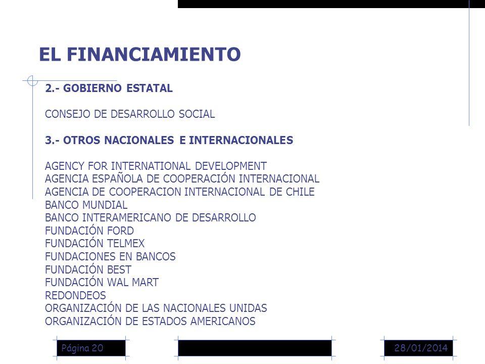 28/01/2014Página 20 EL FINANCIAMIENTO 2.- GOBIERNO ESTATAL CONSEJO DE DESARROLLO SOCIAL 3.- OTROS NACIONALES E INTERNACIONALES AGENCY FOR INTERNATIONAL DEVELOPMENT AGENCIA ESPAÑOLA DE COOPERACIÓN INTERNACIONAL AGENCIA DE COOPERACION INTERNACIONAL DE CHILE BANCO MUNDIAL BANCO INTERAMERICANO DE DESARROLLO FUNDACIÓN FORD FUNDACIÓN TELMEX FUNDACIONES EN BANCOS FUNDACIÓN BEST FUNDACIÓN WAL MART REDONDEOS ORGANIZACIÓN DE LAS NACIONALES UNIDAS ORGANIZACIÓN DE ESTADOS AMERICANOS