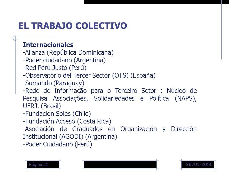 28/01/2014Página 31 Internacionales -Alianza (República Dominicana) -Poder ciudadano (Argentina) -Red Perú Justo (Perú) -Observatorio del Tercer Sector (OTS) (España) -Sumando (Paraguay) -Rede de Informação para o Terceiro Setor ; Núcleo de Pesquisa Associações, Solidariedades e Política (NAPS), UFRJ.