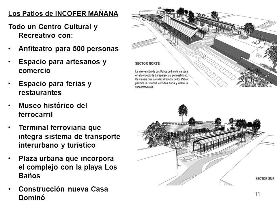 11 Los Patios de INCOFER MAÑANA Todo un Centro Cultural y Recreativo con: Anfiteatro para 500 personas Espacio para artesanos y comercio Espacio para