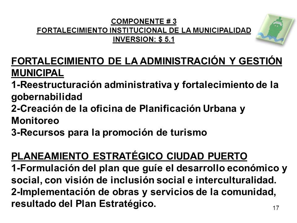 17 COMPONENTE # 3 FORTALECIMIENTO INSTITUCIONAL DE LA MUNICIPALIDAD INVERSION: $ 5.1 COMPONENTE # 3 COMPONENTE # 3 FORTALECIMIENTO INSTITUCIONAL DE LA