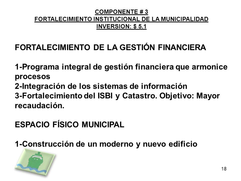 18 COMPONENTE # 3 FORTALECIMIENTO INSTITUCIONAL DE LA MUNICIPALIDAD INVERSION: $ 5.1 FORTALECIMIENTO DE LA GESTIÓN FINANCIERA 1-Programa integral de g