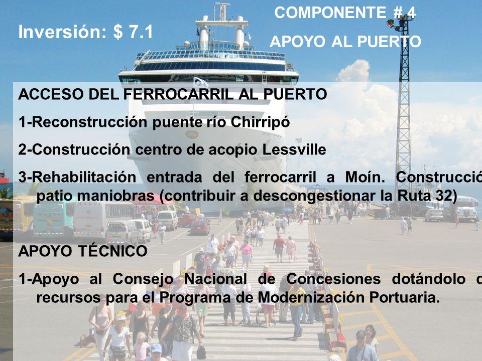 19 ACCESO DEL FERROCARRIL AL PUERTO 1-Reconstrucción puente río Chirripó 2-Construcción centro de acopio Lessville 3-Rehabilitación entrada del ferroc