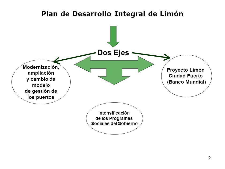 2 Plan de Desarrollo Integral de Limón Dos Ejes Modernización, ampliación y cambio de modelo de gestión de los puertos Proyecto Limón Ciudad Puerto (B
