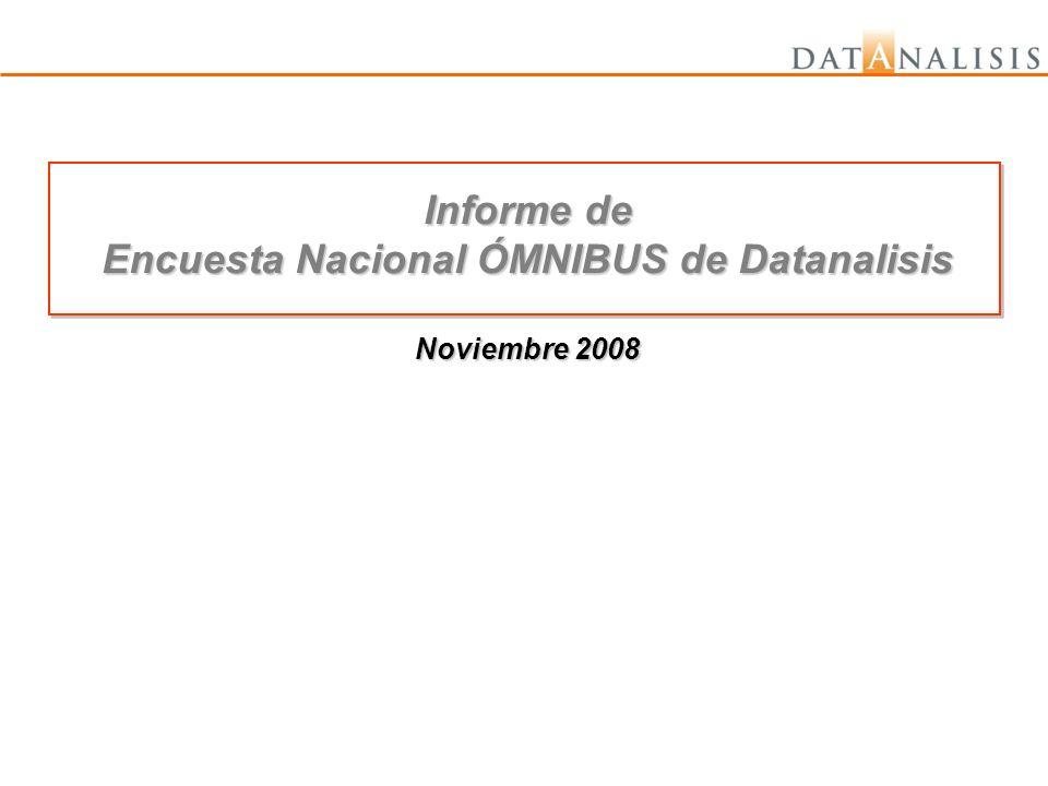 Ficha Técnica © Noviembre 2008 Datanalisis Encuesta Nacional Ómnibus; 1.300 hogares; error muestral 2,73% Fecha de campo: Del 27 de septiembre al 7 de octubre de 2008.