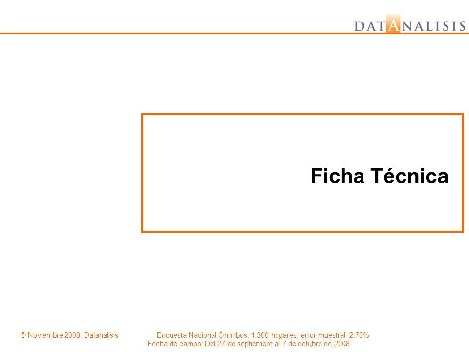 Ficha Técnica © Noviembre 2008 Datanalisis Encuesta Nacional Ómnibus; 1.300 hogares; error muestral 2,73% Fecha de campo: Del 27 de septiembre al 7 de