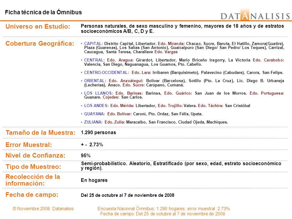 Cobertura Geográfica: Ficha técnica de la Ómnibus CAPITAL: Distrito Capital, Libertador. Edo. Miranda: Chacao, Sucre, Baruta, El Hatillo, Zamora(Guati