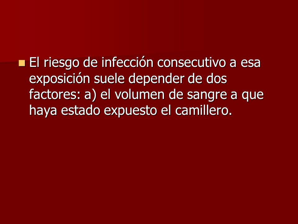 El riesgo de infección consecutivo a esa exposición suele depender de dos factores: a) el volumen de sangre a que haya estado expuesto el camillero. E